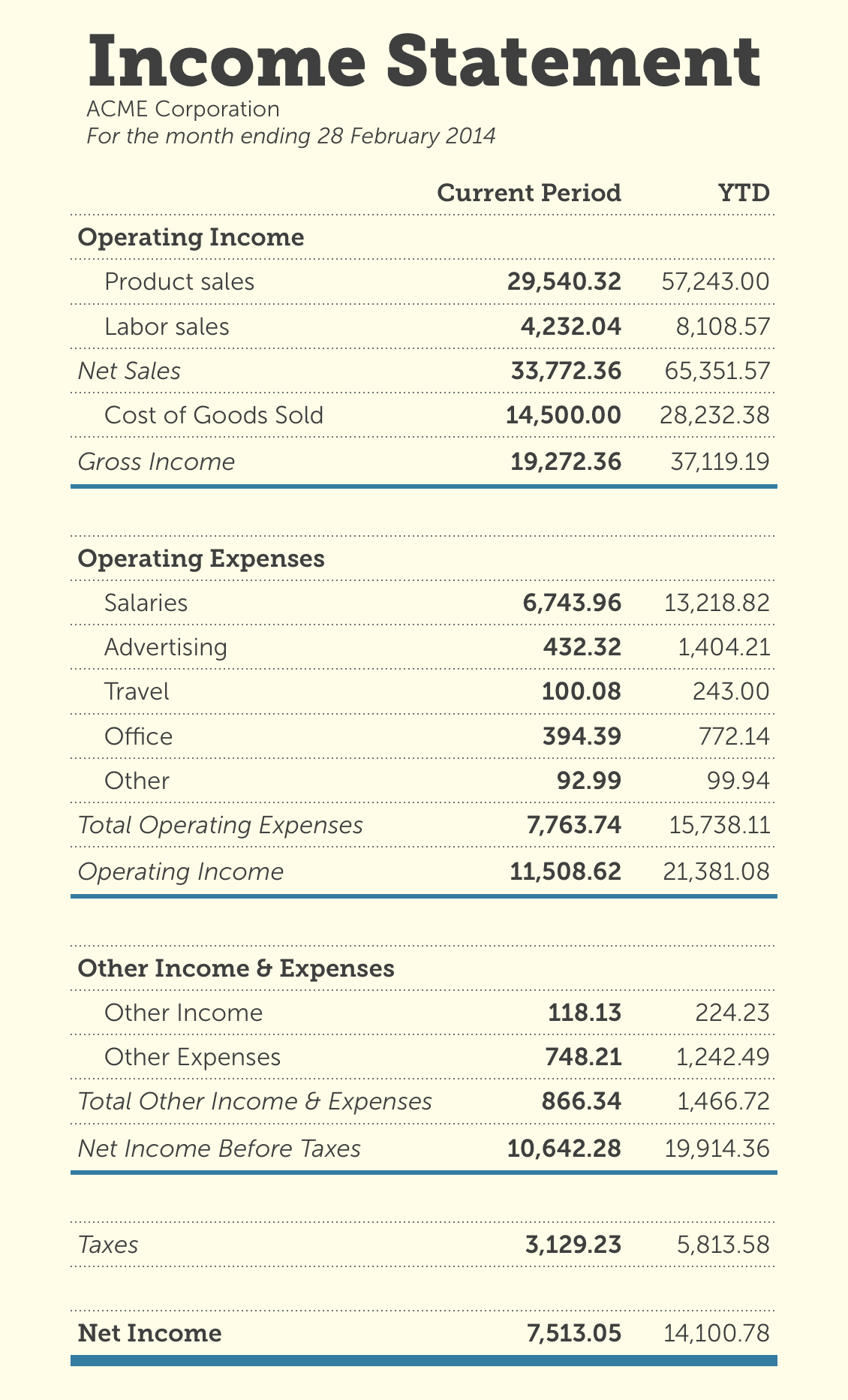 A Sample Income Statement For A Fake Company  Basic Profit And Loss Statement Template