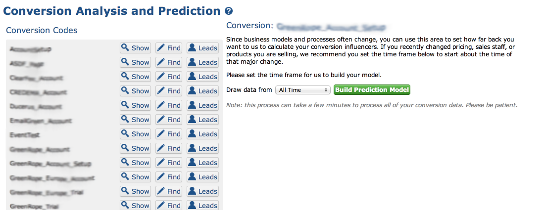 Screenshot: Predictive Analytics