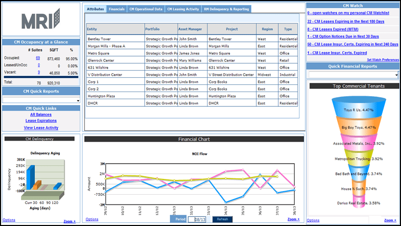 Farm Accounting Software: Accounting Software Real Estate