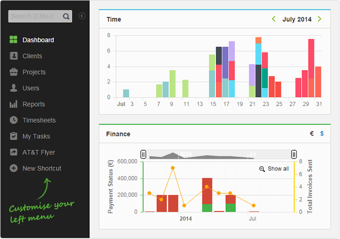 Screenshot: Dashboard2
