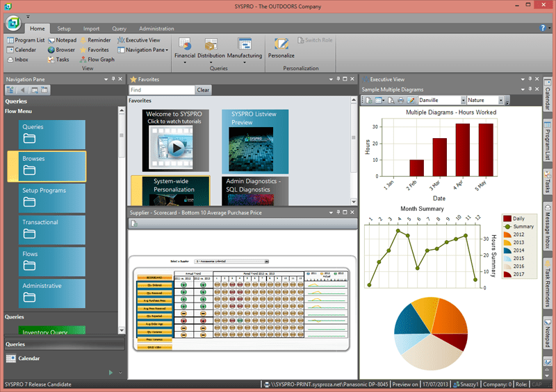 Screenshot: SYSPRO Overview