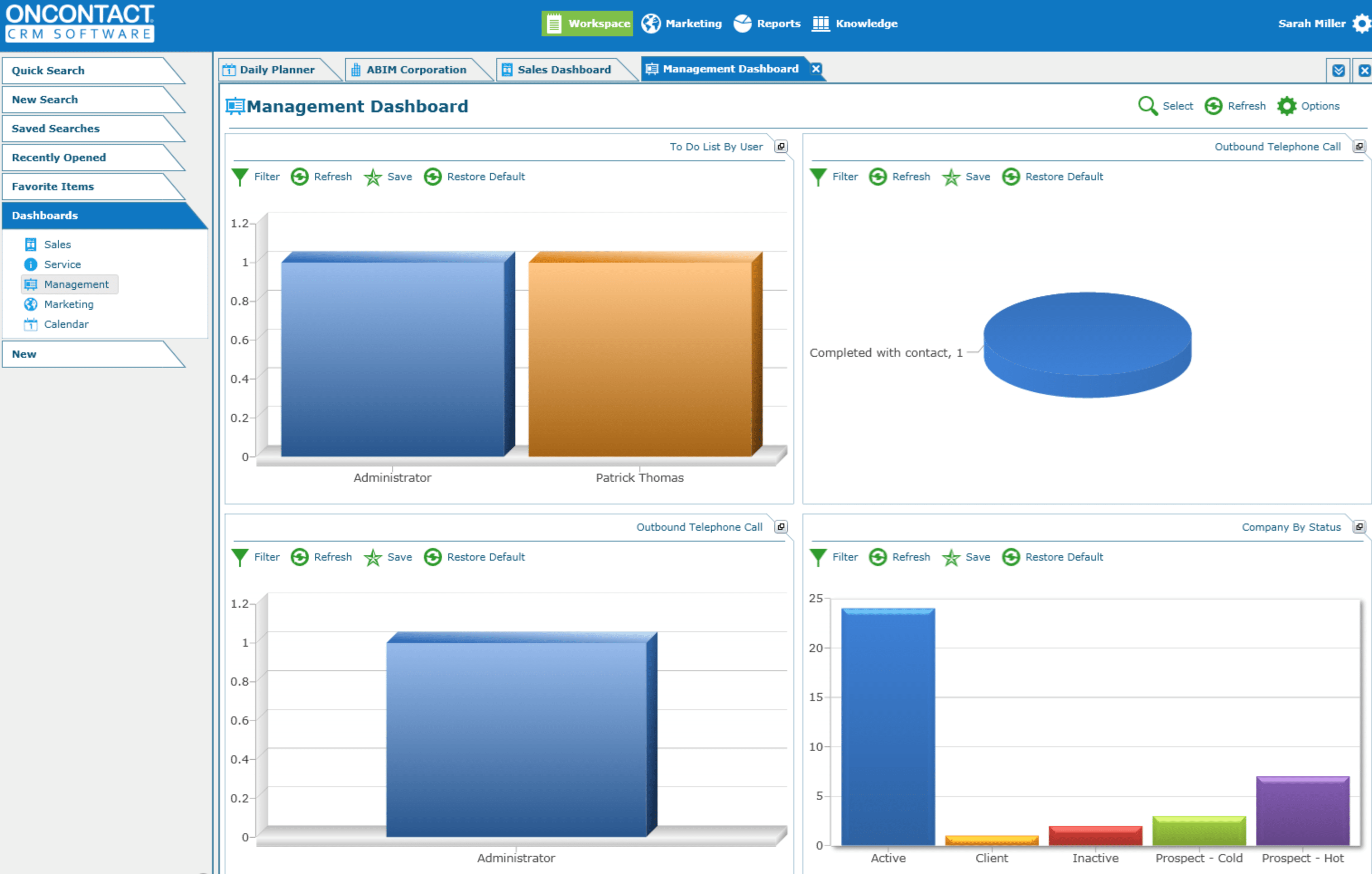 Screenshot: Management Dashboard