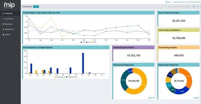 Abila MIP Fund Accounting | 2019 Software Reviews, Pricing, Demos