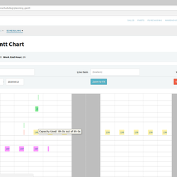 Screenshot: Production Scheduling