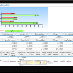 Screenshot: Resource Profitability Billing Office