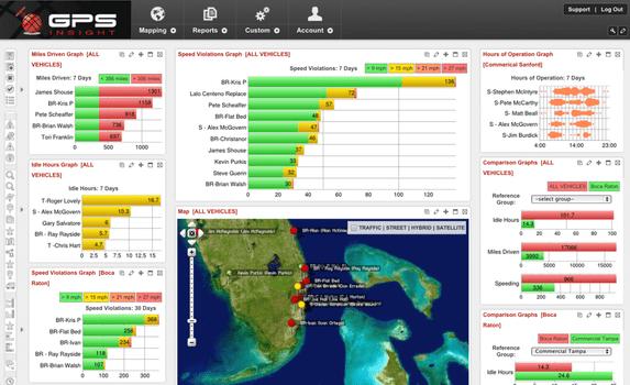 GPS Insight | Fleet Management Software | 2019 Reviews, Pricing