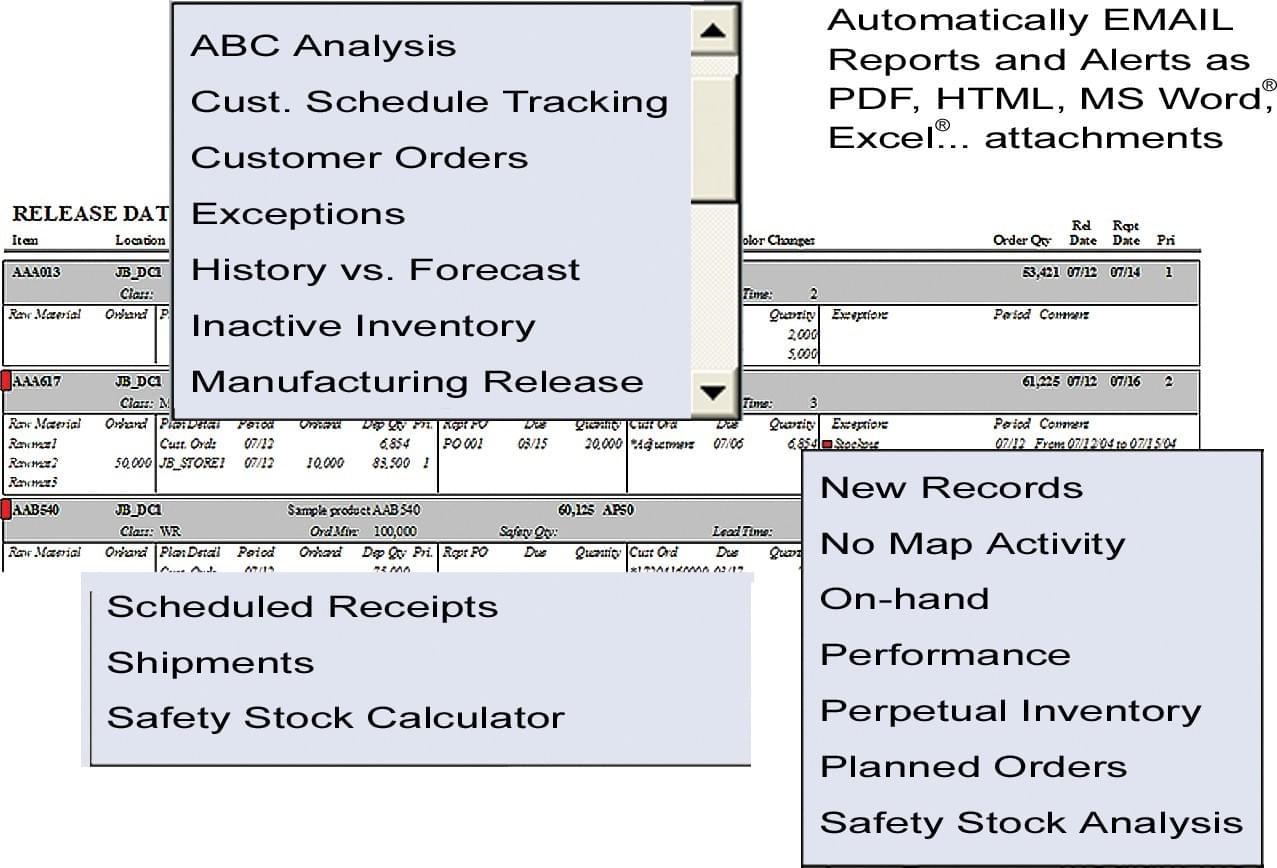 Abc Analysis Pdf