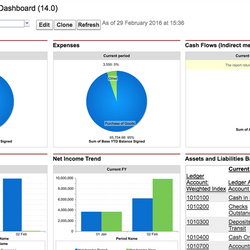 Screenshot: Company Dashboard