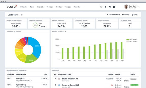 Scoro | Business Management Software | 2019 Reviews, Pricing