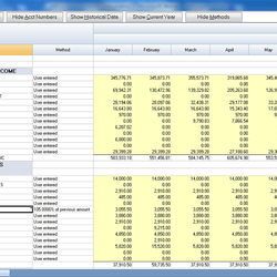 Screenshot: Enhanced Budgeting