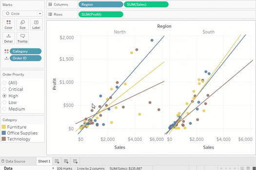 Tableau | BI Tools | 2019 Software Reviews, Pricing, Demos