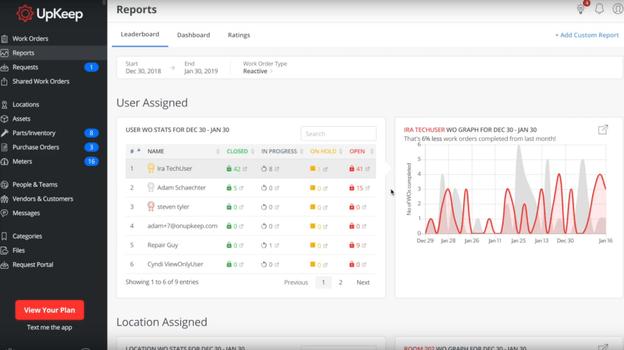 UpKeep | CMMS Software | 2019 Reviews, Pricing, Demos