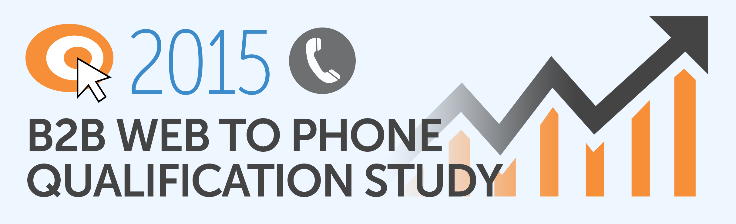 2015 B2B Web to Phone Qualification Study