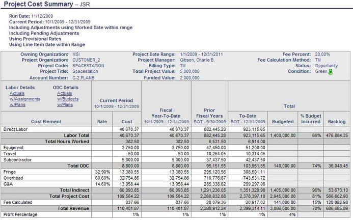 Unanet 'Project Cost Summary' screen grab